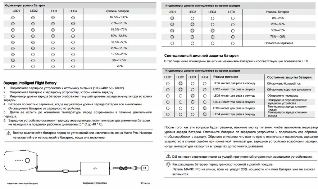 Аккумулятор mavic pro сколько живут срок службы кабель type c фантом по сниженной цене